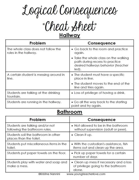 does classroom layout affect behaviour logical consequences cheat sheet freebie young teacher