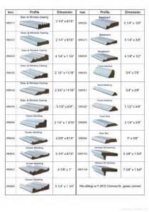 Timber Window Sill Profiles 装饰线条 板图形 中国 广东省 生产商 其它装饰材料 装饰材料 产品 自助贸易