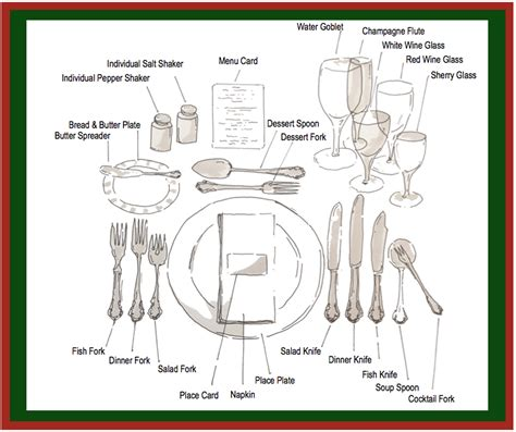 table place setting holiday place setting guide the collected room by