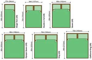 What Are The Measurements Of A King Size Bed Frame Recognize King Size Bed Dimensions