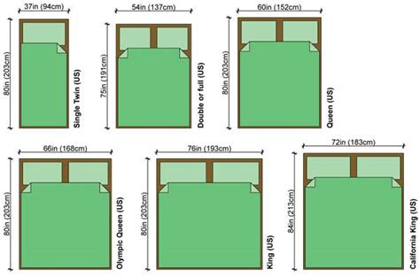 recognize king size bed dimensions