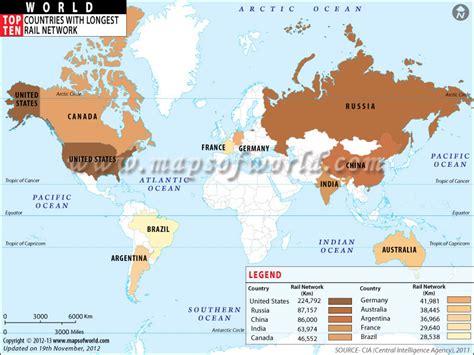 longest rail network world top ten