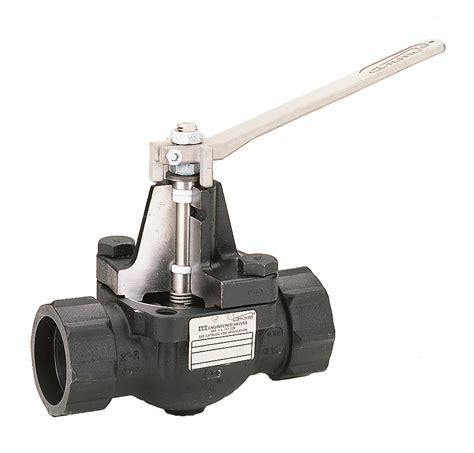 curtiss wright nuclear brands enertech valves itt engineered valves