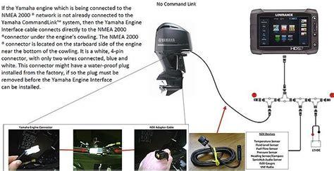 Pancingan Kabel Wire Guider Opt nmea2000 yamaha engine interface cable