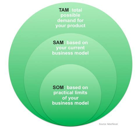 Liveplan Business Plan Template Professional Business Plans - Liveplan business plan template