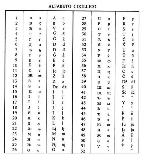 lettere in cirillico pin alfabeto russo cirillico on