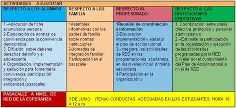 nacional y danubio continuan l 237 deres del uruguayo especial el plan de cambio de actitud en seis pasos tcnica