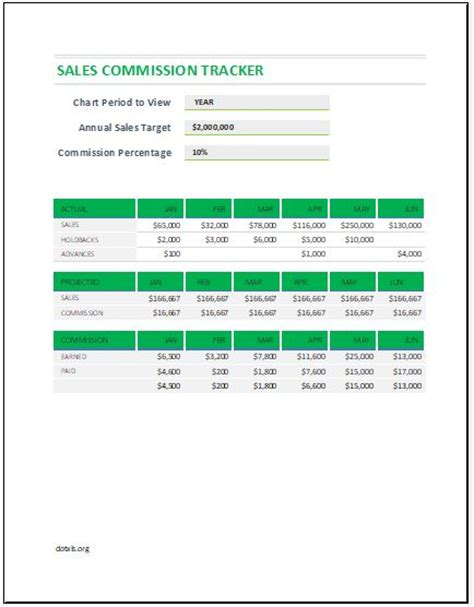 Sales Commission Tracker Template For Excel Word Excel Templates Commission Tracker Template