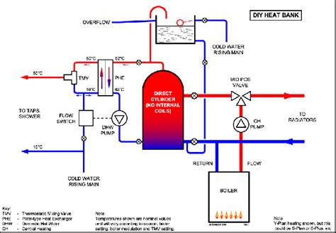 water schematic diagram get free image about wiring
