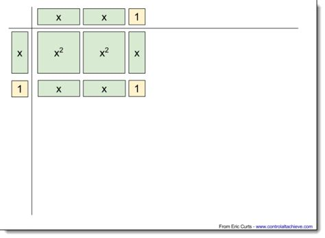 algebra tile template alt achieve 11 ways to teach math with