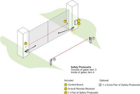 electric gate wiring diagram electric gate wiring diagram