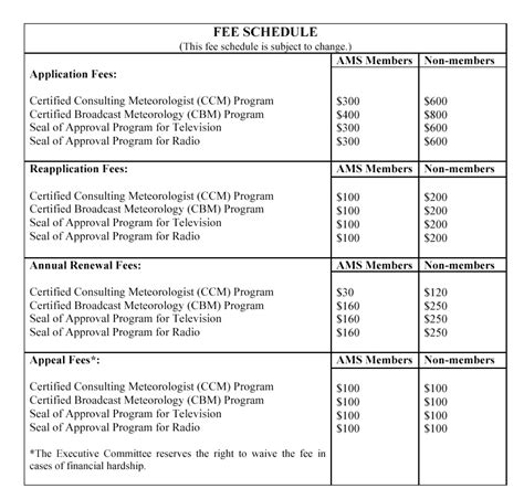 consulting fee agreement template schedule for metr 485 785 consulting meteorology