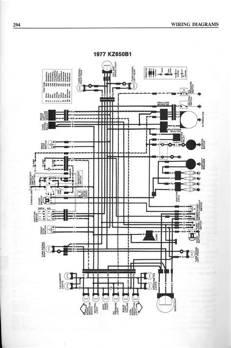 kz650 b2 wiring diagram z1000 wiring diagram wiring