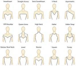 names of different styles of wedding dresses overlay