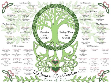 large family tree template family tree template tree large templates data