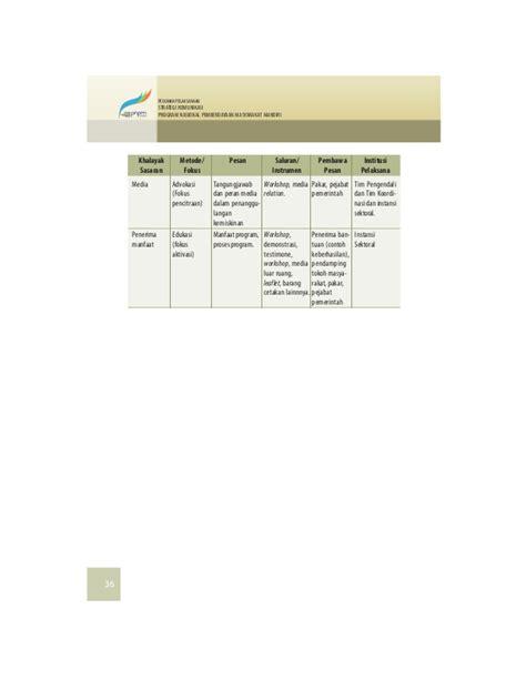 format laporan fgd contoh laporan fgd contoh su