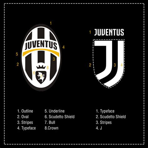 Juventus New Logo we the new juventus logo and here s why it s so