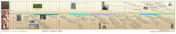 Bibliographies of ancient egypt general overview