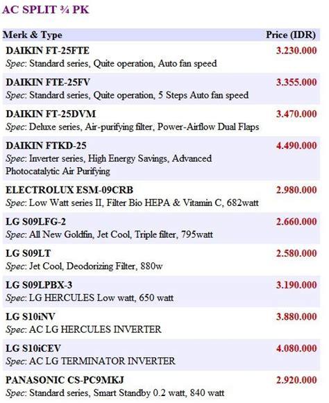 Daftar Ac Portable Lg daftar harga ac daikin air conditioner lg panasonic ac