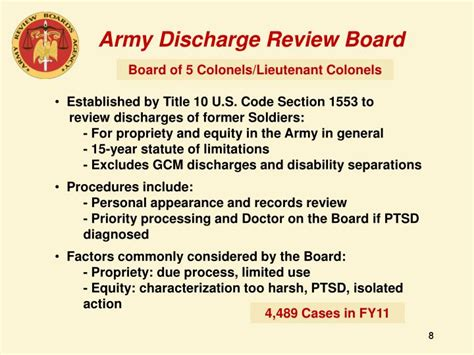 section 8 military discharge ppt assistant secretary of the army manpower and