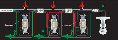 wiring diagram switch end of circuit tattlr info