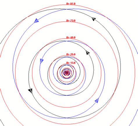 spirale entfernen wann sonnensystem
