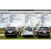 2015 Cadillac Escalade Vs Infiniti Qx56  Autos Weblog