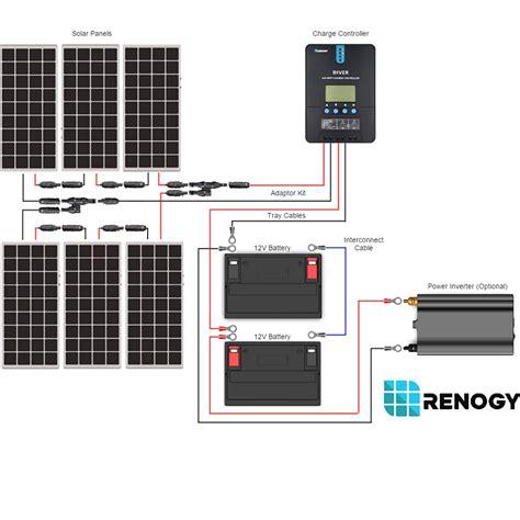diy solar panel wiring diagram wiring diagram