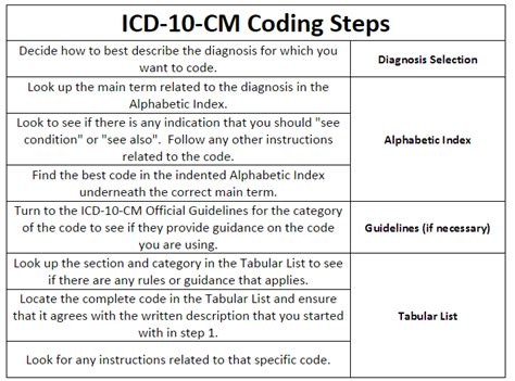 c section icd 9 code icd 10 code for spondylosis of lumbar search results