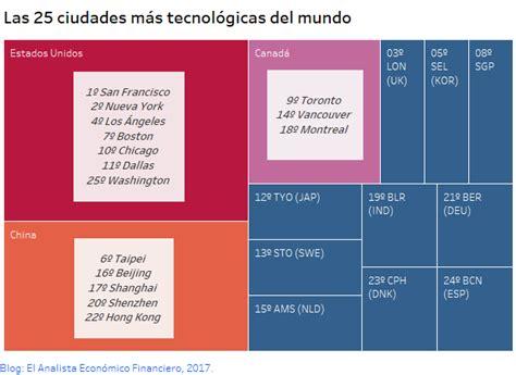 las ciudades m 225 s importantes de canad 225 las 25 ciudades m 225 s tecnol 243 gicas del mundo