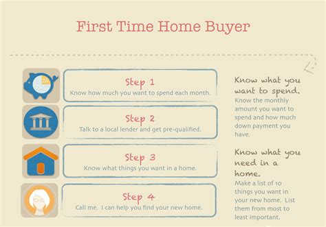 steps to follow when buying a house steps to follow when buying a house 28 images the real