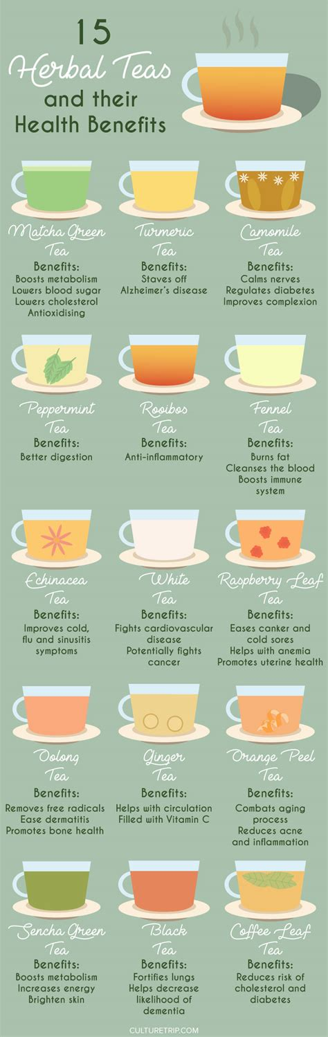The Their Tea by 15 Herbal Teas And Their Health Benefits