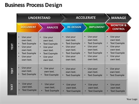 business process template exles business process design powerpoint presentation templates