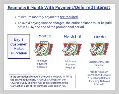 ge money home design credit card application financing available mh2g com