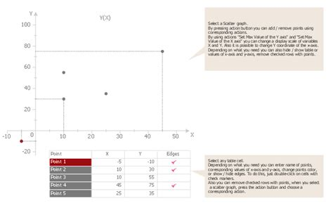 Scatter Plot Template by Scatter Graph Scatter Graph Template Scatter Graph