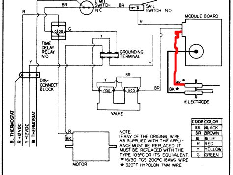 atwood thermostat wiring diagram new wiring diagram 2018