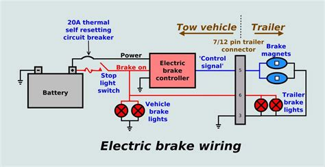 electric brake wiring diagram staying in electric brake controllers caravan