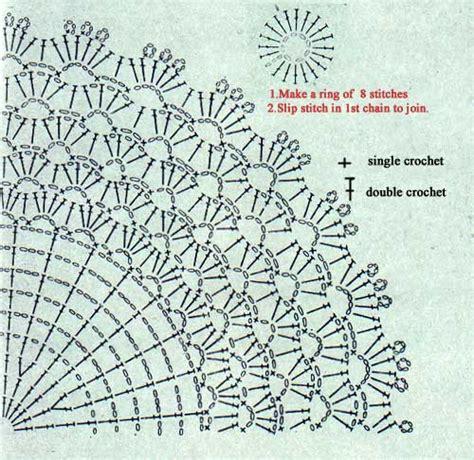 pattern taplak meja rajut ana bachiega gr 193 ficos crochet