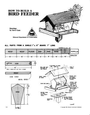 Woodworking Plans And Projects For Your Enjoyment