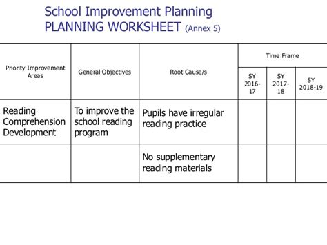 student improvement plan template student improvement plan template image collections