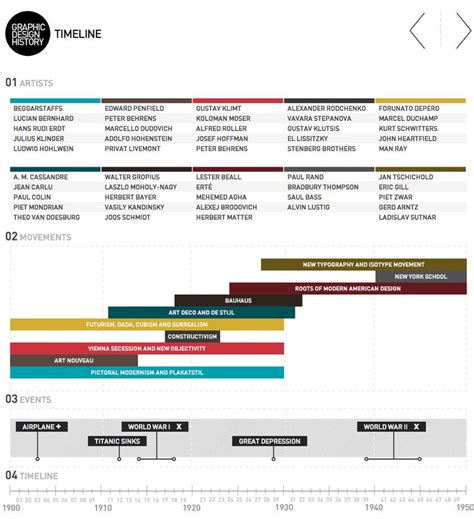 grid layout history 1000 images about graphic design grids typeface on