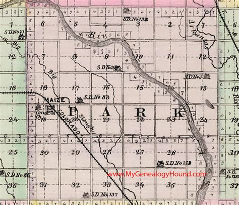 Sedgwick County Number Search Park Township Sedgwick County Kansas 1887 Map