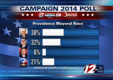 Rhode Island Criminal Record Buddy Cianci Mayor 2014 Caign Poll