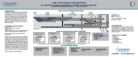 section 505 b 2 poster cmc for 505 b 2 applications