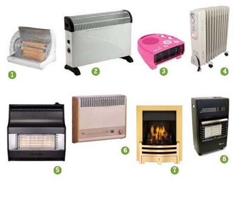 room heaters uk room heaters centre for sustainable energy