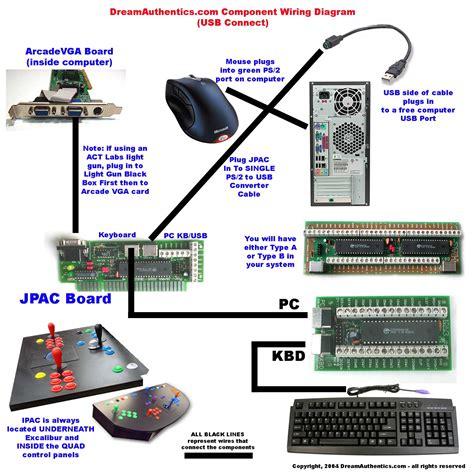 happ joysticks wiring diagram joystick switch wiring