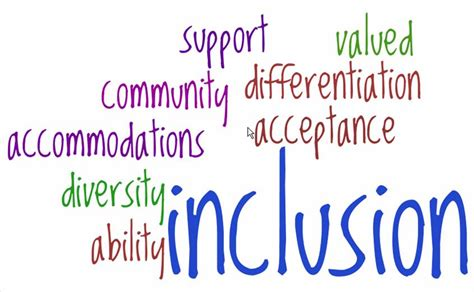 Inclusion In Pictures