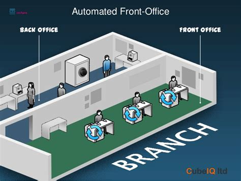 Back Office by Cubeiq Tcr Front And Back Office Automation A New Concept