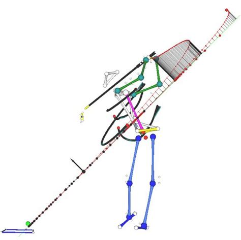 swing the clubhead method the perfect golf swing is dead