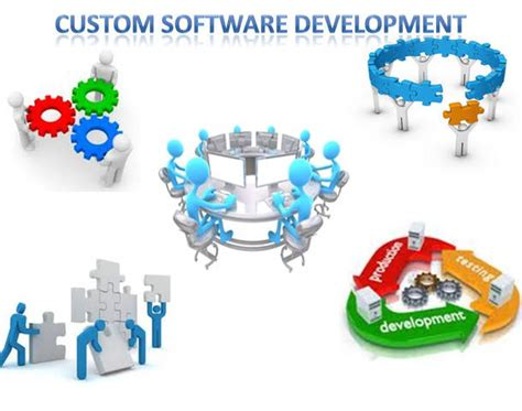 What Is Shelf Software by Custom Software Development A Business Resource Mytechlogy